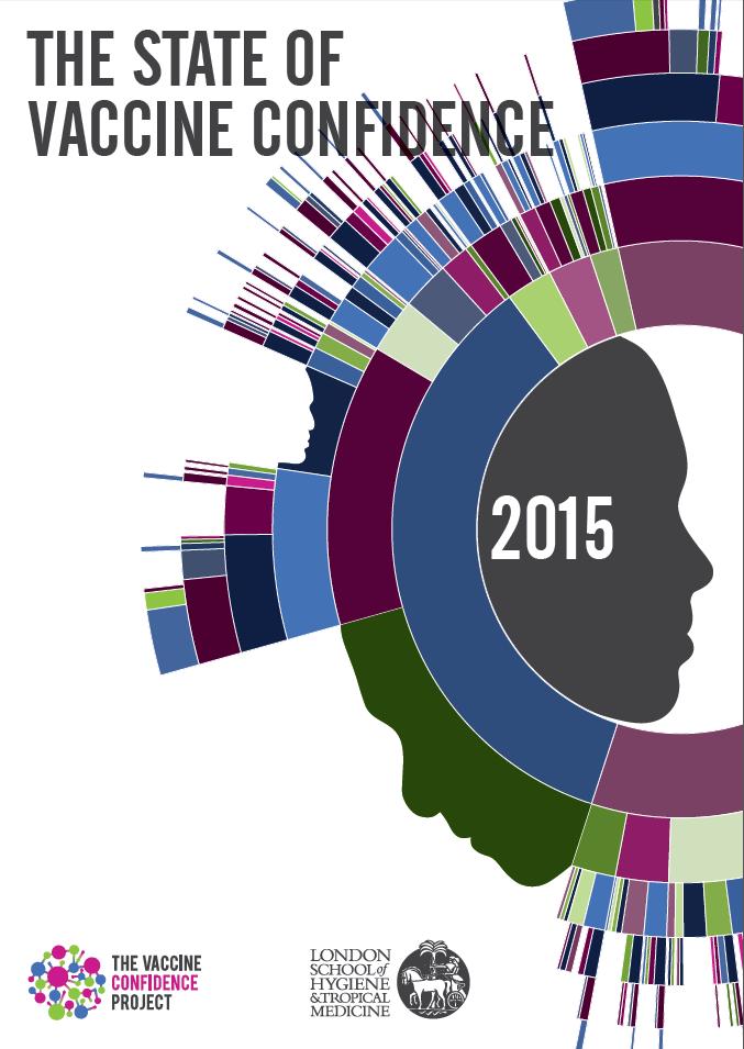 State Vaccine Confidence 2015